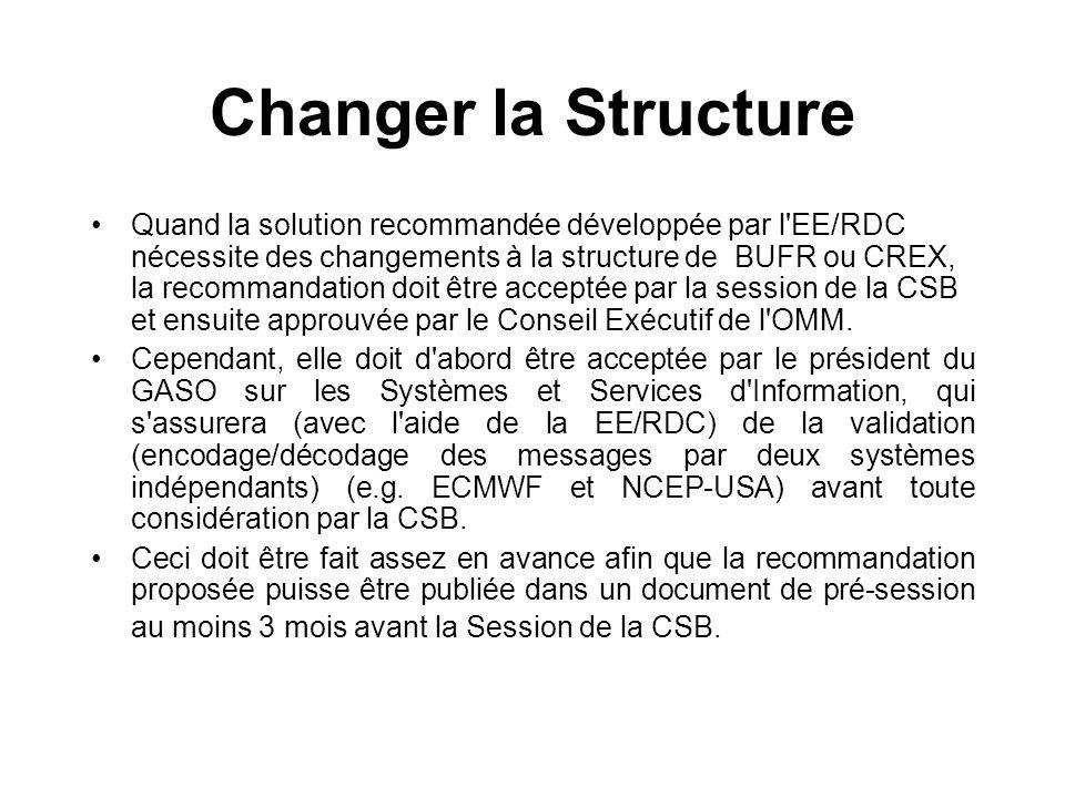 Changer la Structure Quand la solution recommandée développée par l EE/RDC nécessite des changements à la structure de BUFR ou CREX, la recommandation doit être acceptée par la session de la CSB et ensuite approuvée par le Conseil Exécutif de l OMM.