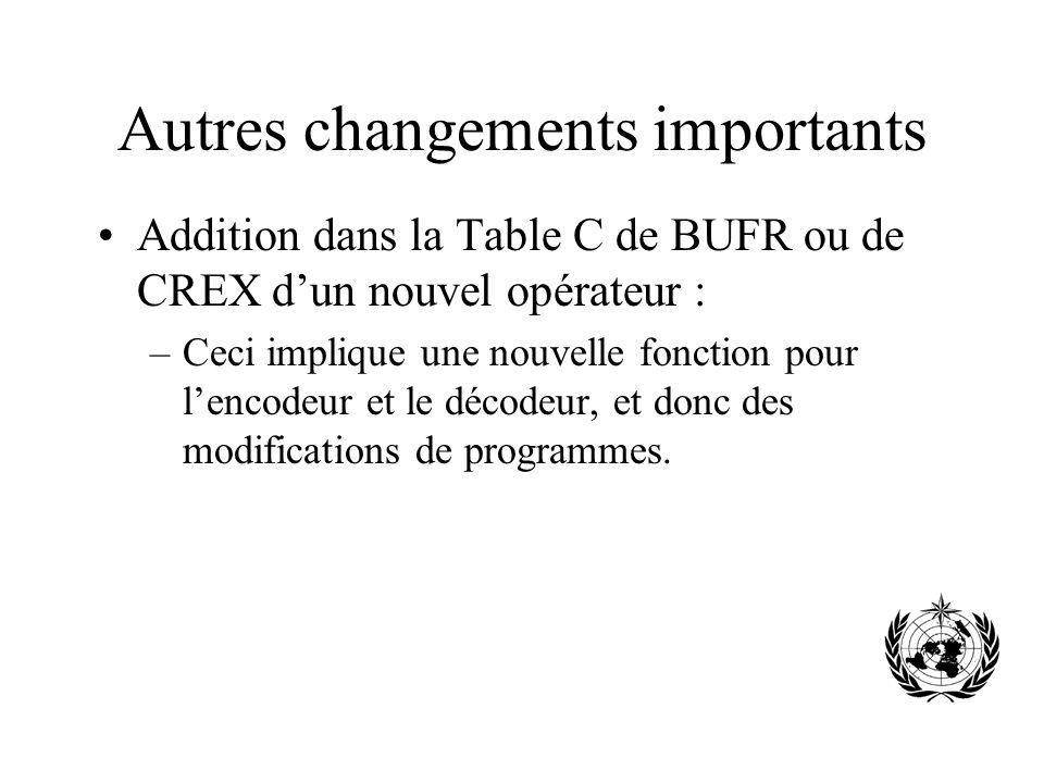 Autres changements importants Addition dans la Table C de BUFR ou de CREX dun nouvel opérateur : –Ceci implique une nouvelle fonction pour lencodeur et le décodeur, et donc des modifications de programmes.