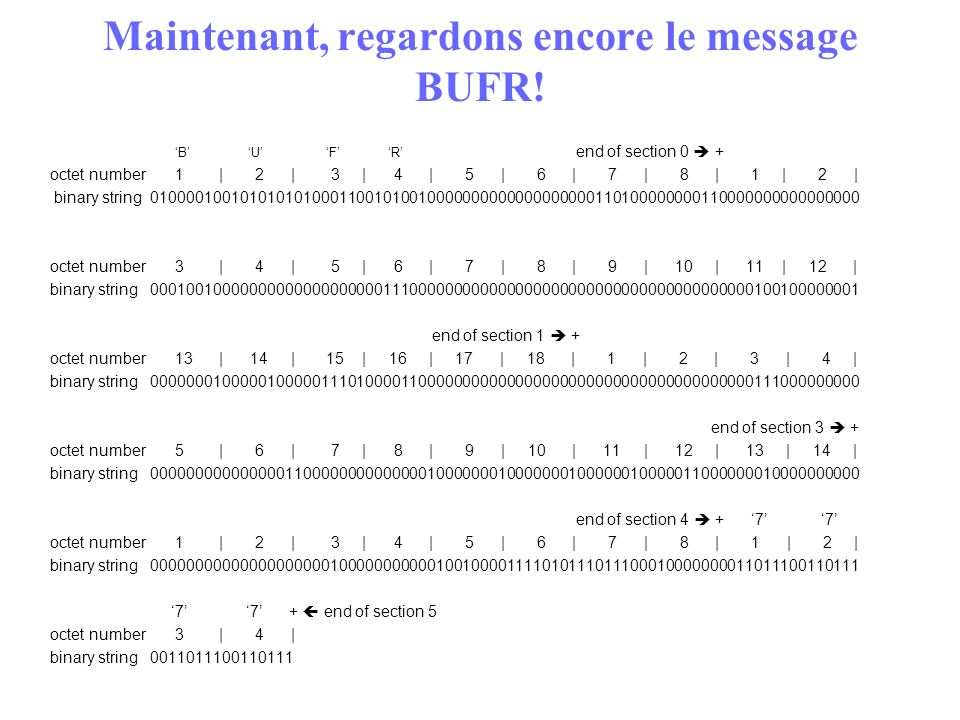 Maintenant, regardons encore le message BUFR! B U F R end of section 0 + octet number 1 | 2 | 3 | 4 | 5 | 6 | 7 | 8 | 1 | 2 | binary string 0100001001