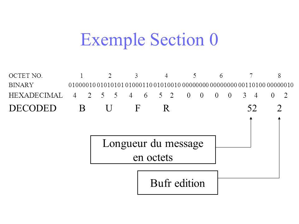 Exemple Section 0 OCTET NO. 1 2 3 4 5 6 7 8 BINARY 01000010 01010101 01000110 01010010 00000000 00000000 00110100 00000010 HEXADECIMAL 4 2 5 5 4 6 5 2