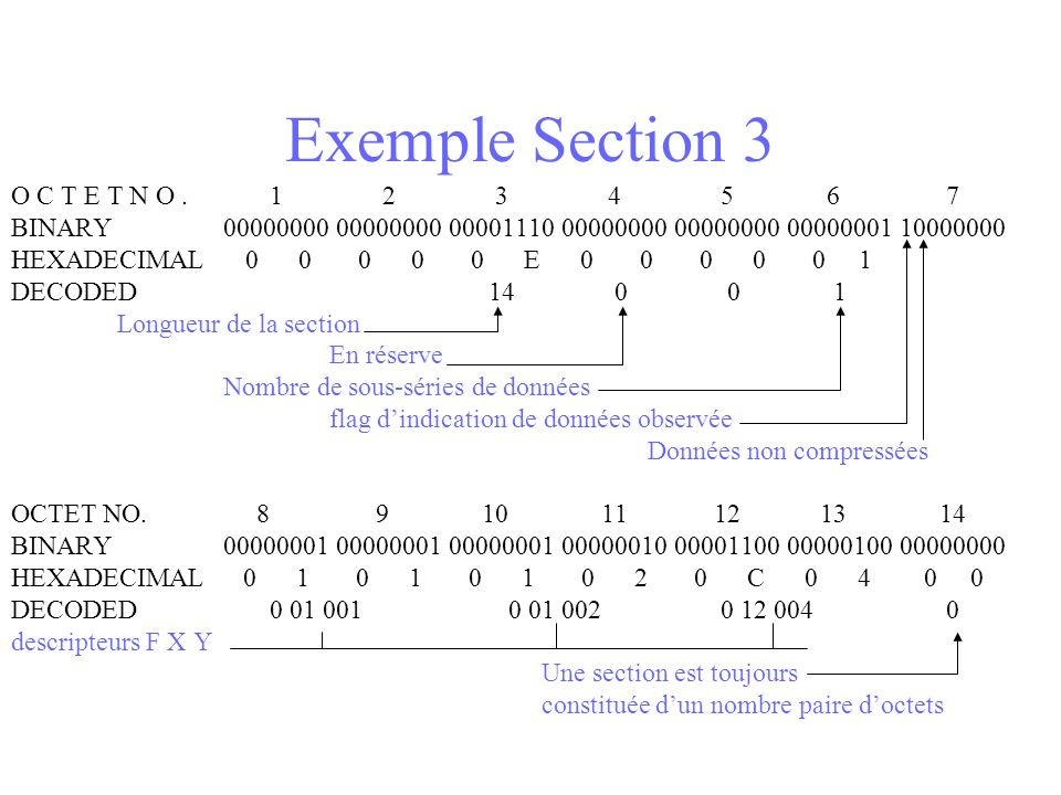 Exemple Section 3 O C T E T N O.