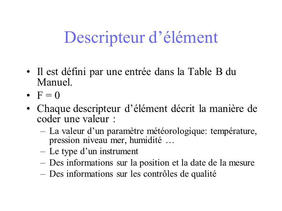 Descripteur délément Il est défini par une entrée dans la Table B du Manuel. F = 0 Chaque descripteur délément décrit la manière de coder une valeur :