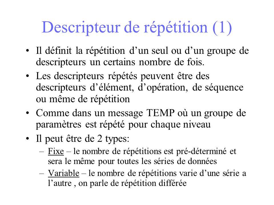 Descripteur de répétition (1) Il définit la répétition dun seul ou dun groupe de descripteurs un certains nombre de fois. Les descripteurs répétés peu