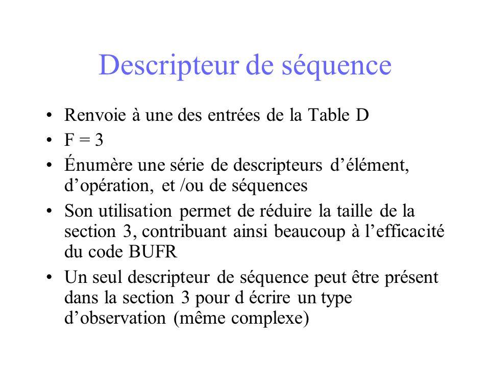 Descripteur de séquence Renvoie à une des entrées de la Table D F = 3 Énumère une série de descripteurs délément, dopération, et /ou de séquences Son utilisation permet de réduire la taille de la section 3, contribuant ainsi beaucoup à lefficacité du code BUFR Un seul descripteur de séquence peut être présent dans la section 3 pour d écrire un type dobservation (même complexe)