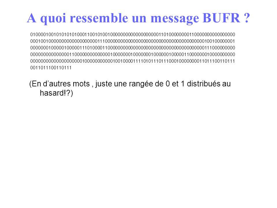 A quoi ressemble un message BUFR .