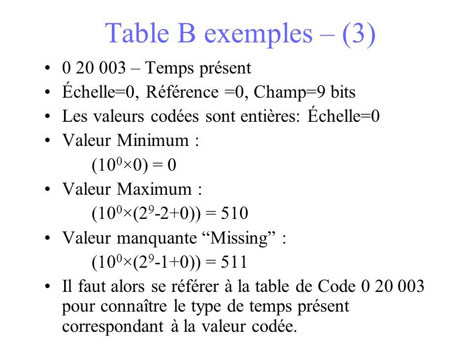 Table B exemples – (3) 0 20 003 – Temps présent Échelle=0, Référence =0, Champ=9 bits Les valeurs codées sont entières: Échelle=0 Valeur Minimum : (10 0 ×0) = 0 Valeur Maximum : (10 0 ×(2 9 -2+0)) = 510 Valeur manquante Missing : (10 0 ×(2 9 -1+0)) = 511 Il faut alors se référer à la table de Code 0 20 003 pour connaître le type de temps présent correspondant à la valeur codée.
