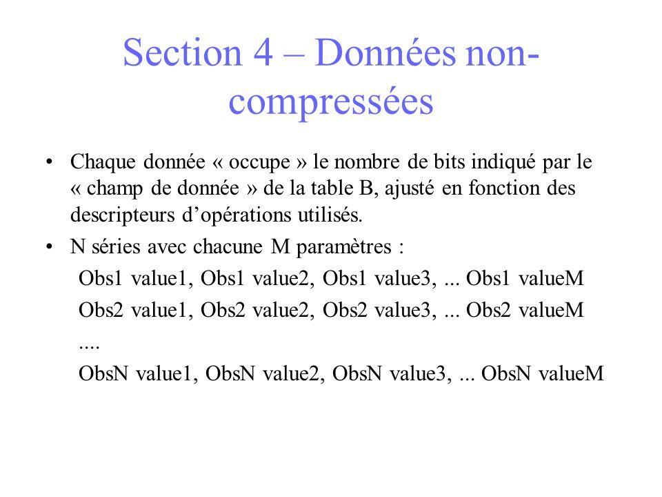 Section 4 – Données non- compressées Chaque donnée « occupe » le nombre de bits indiqué par le « champ de donnée » de la table B, ajusté en fonction des descripteurs dopérations utilisés.