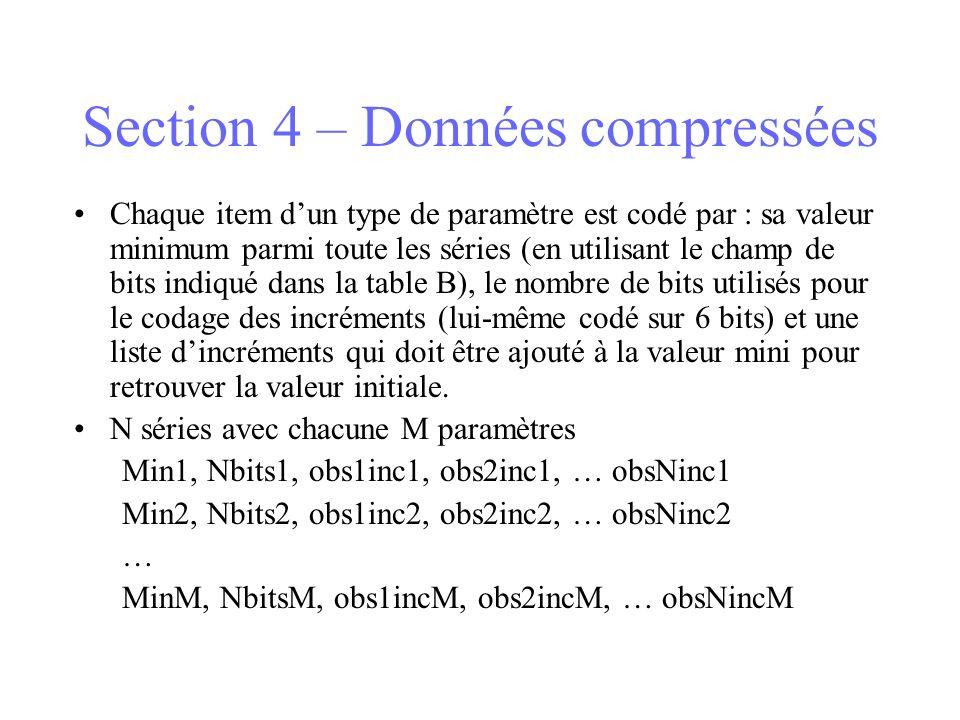 Section 4 – Données compressées Chaque item dun type de paramètre est codé par : sa valeur minimum parmi toute les séries (en utilisant le champ de bi