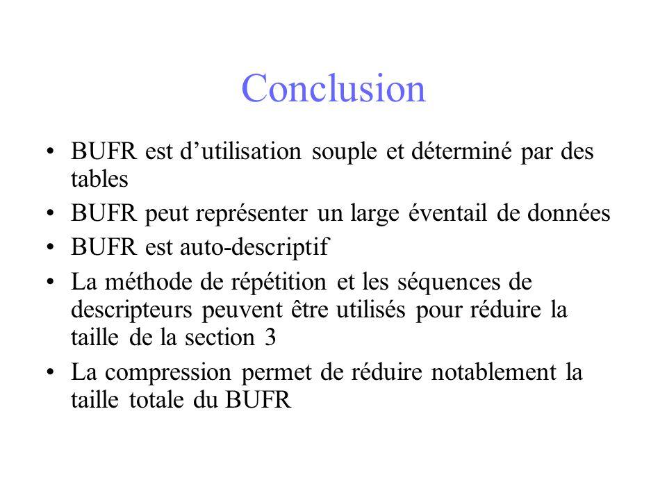 Conclusion BUFR est dutilisation souple et déterminé par des tables BUFR peut représenter un large éventail de données BUFR est auto-descriptif La méthode de répétition et les séquences de descripteurs peuvent être utilisés pour réduire la taille de la section 3 La compression permet de réduire notablement la taille totale du BUFR