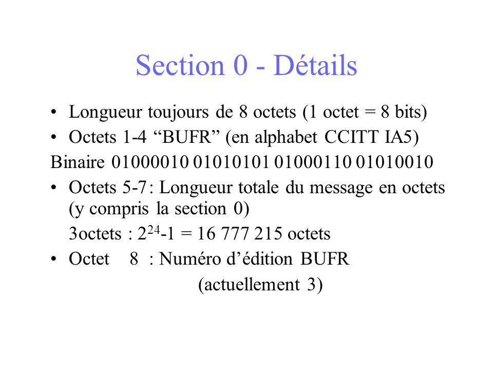 Section 0 - Détails Longueur toujours de 8 octets (1 octet = 8 bits) Octets 1-4 BUFR (en alphabet CCITT IA5) Binaire 01000010 01010101 01000110 01010010 Octets 5-7: Longueur totale du message en octets (y compris la section 0) 3octets : 2 24 -1 = 16 777 215 octets Octet 8: Numéro dédition BUFR (actuellement 3)