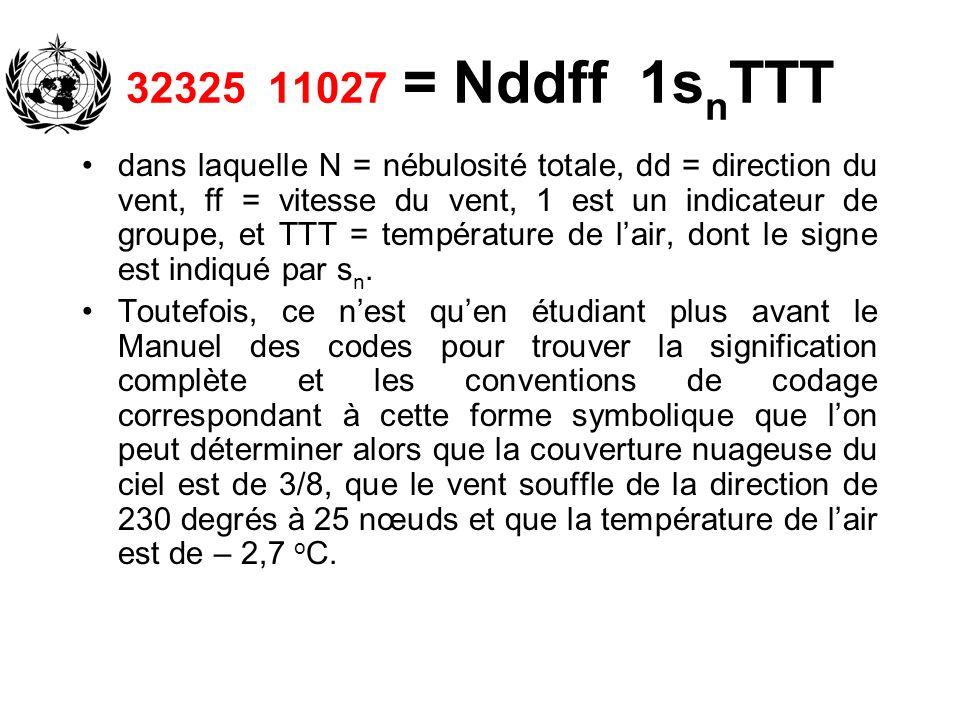 dans laquelle N = nébulosité totale, dd = direction du vent, ff = vitesse du vent, 1 est un indicateur de groupe, et TTT = température de lair, dont l