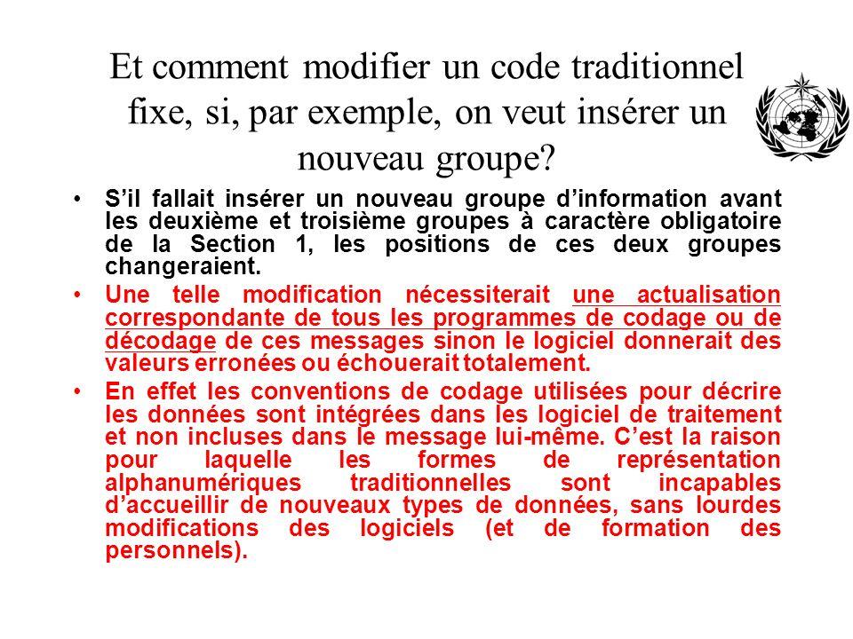 Et comment modifier un code traditionnel fixe, si, par exemple, on veut insérer un nouveau groupe? Sil fallait insérer un nouveau groupe dinformation