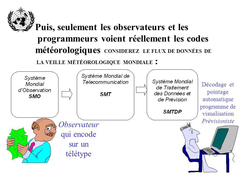 Puis, seulement les observateurs et les programmeurs voient réellement les codes météorologiques CONSIDEREZ LE FLUX DE DONNÉES DE LA VEILLE MÉTÉOROLOG
