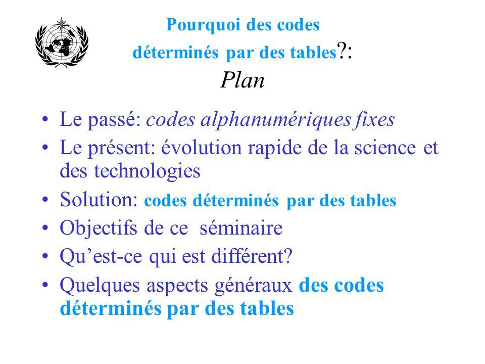Pourquoi des codes déterminés par des tables ?: Plan Le passé: codes alphanumériques fixes Le présent: évolution rapide de la science et des technolog