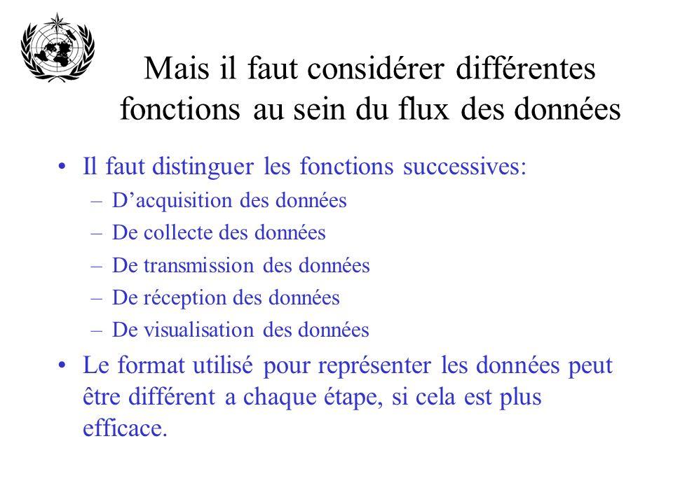 Mais il faut considérer différentes fonctions au sein du flux des données Il faut distinguer les fonctions successives: –Dacquisition des données –De