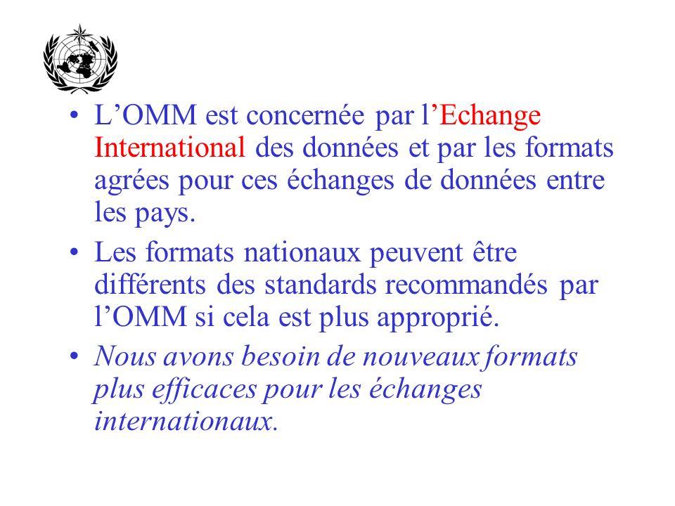 LOMM est concernée par lEchange International des données et par les formats agrées pour ces échanges de données entre les pays. Les formats nationaux