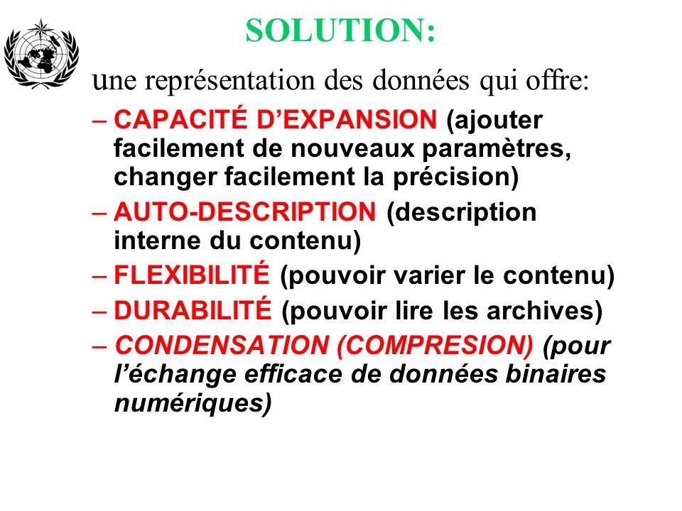 SOLUTION: u ne représentation des données qui offre: –CAPACITÉ DEXPANSION (ajouter facilement de nouveaux paramètres, changer facilement la précision)