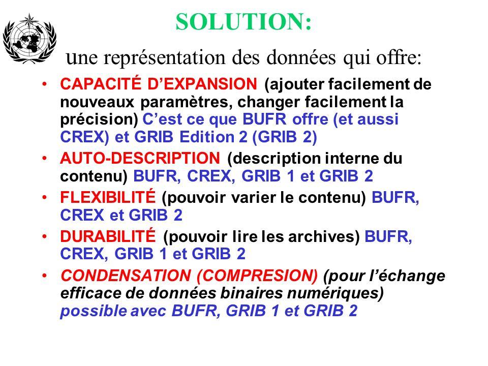 SOLUTION: u ne représentation des données qui offre: CAPACITÉ DEXPANSION (ajouter facilement de nouveaux paramètres, changer facilement la précision)