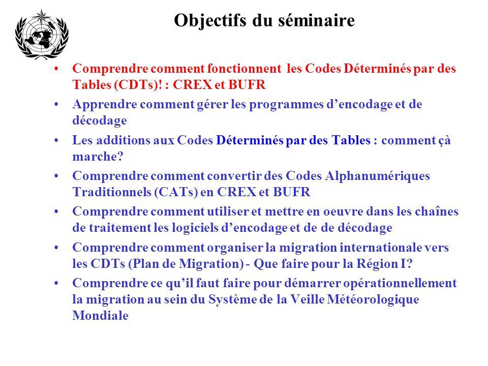 Objectifs du séminaire Comprendre comment fonctionnent les Codes Déterminés par des Tables (CDTs)! : CREX et BUFR Apprendre comment gérer les programm