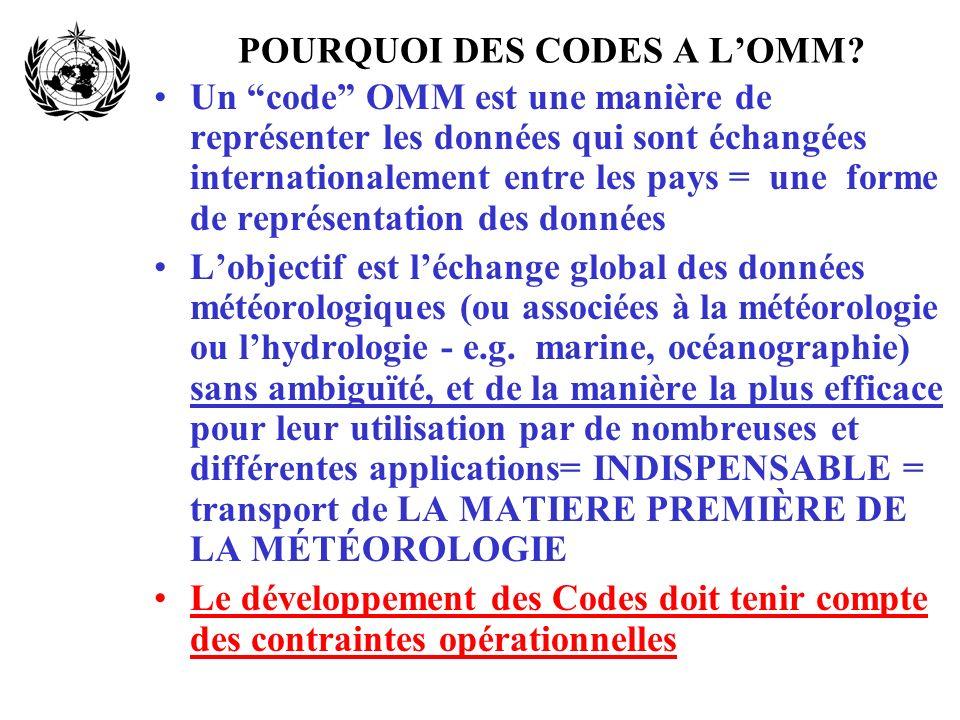 POURQUOI DES CODES A LOMM? Un code OMM est une manière de représenter les données qui sont échangées internationalement entre les pays = une forme de