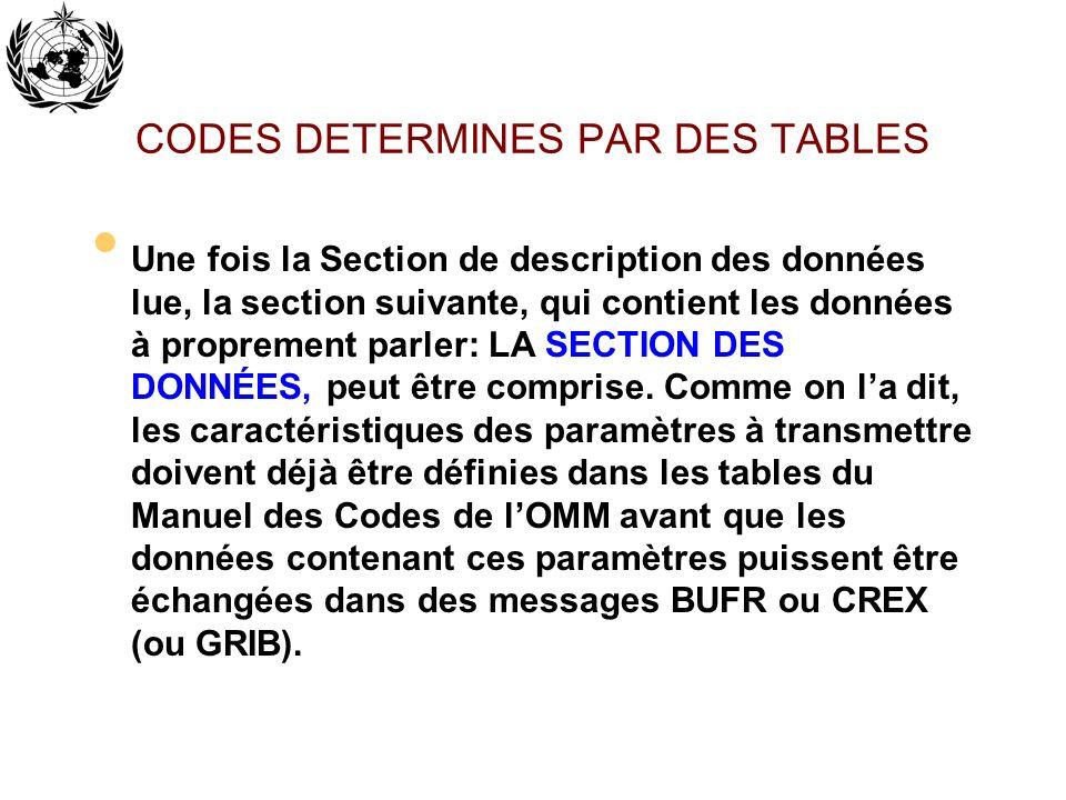 CODES DETERMINES PAR DES TABLES Une fois la Section de description des données lue, la section suivante, qui contient les données à proprement parler: