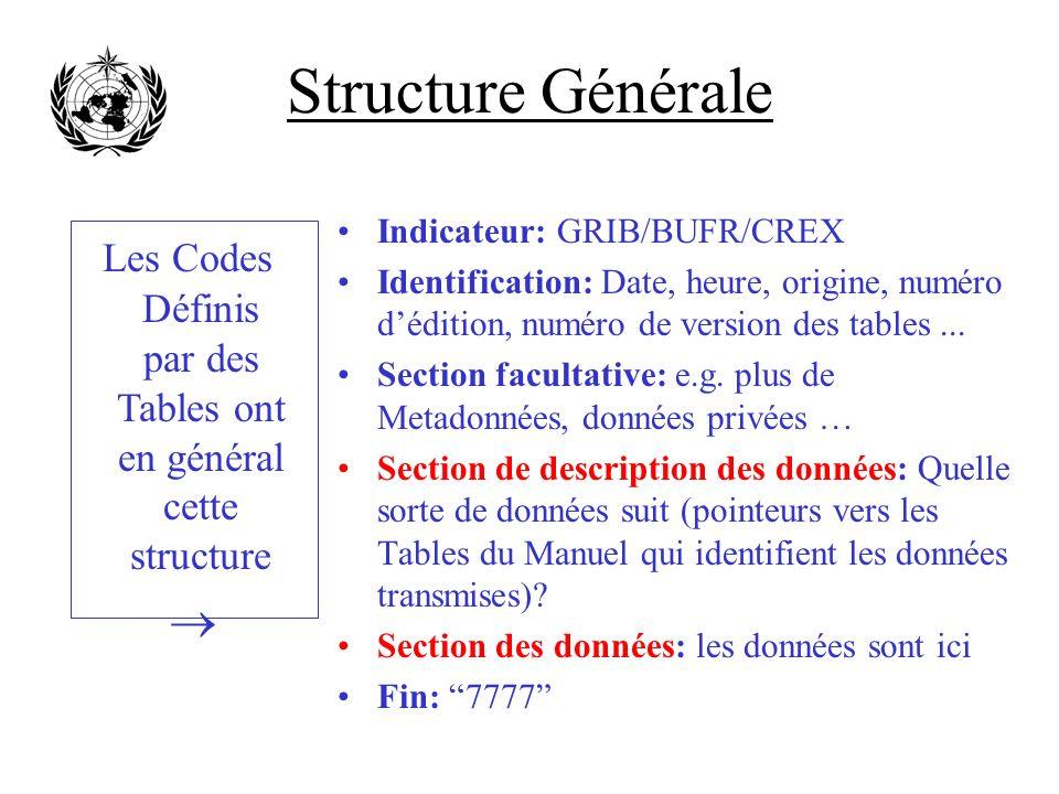 Structure Générale Indicateur: GRIB/BUFR/CREX Identification: Date, heure, origine, numéro dédition, numéro de version des tables... Section facultati