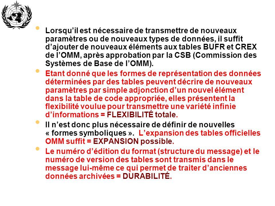 Lorsquil est nécessaire de transmettre de nouveaux paramètres ou de nouveaux types de données, il suffit dajouter de nouveaux éléments aux tables BUFR