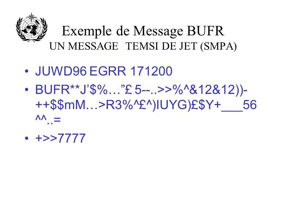 Exemple de Message BUFR UN MESSAGE TEMSI DE JET (SMPA) JUWD96 EGRR 171200 BUFR**J$%…£ 5--..>>%^&12&12))- ++$$mM…>R3%^£^)IUYG)£$Y+___56 ^^..= +>>7777