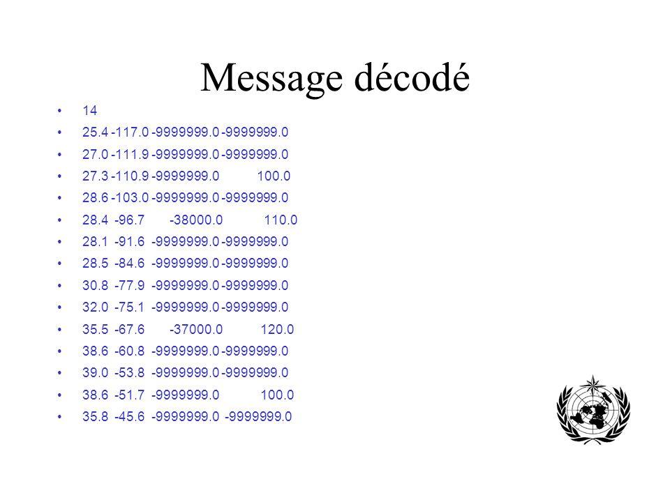 Message décodé 14 25.4 -117.0 -9999999.0 -9999999.0 27.0 -111.9 -9999999.0 -9999999.0 27.3 -110.9 -9999999.0 100.0 28.6 -103.0 -9999999.0 -9999999.0 2