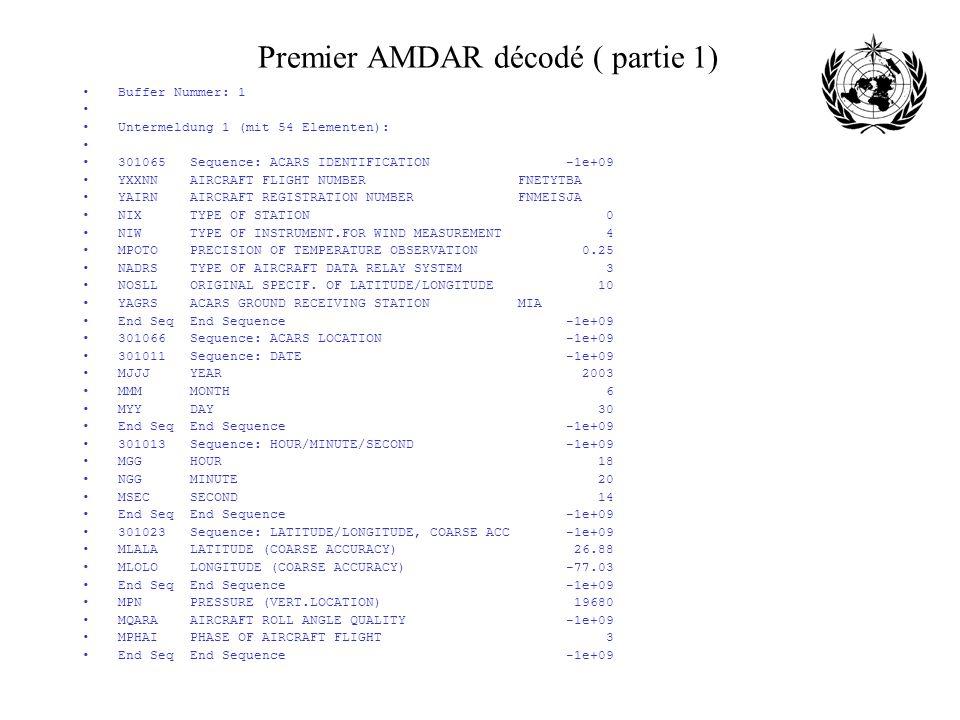 Premier AMDAR décodé ( partie 1) Buffer Nummer: 1 Untermeldung 1 (mit 54 Elementen): 301065 Sequence: ACARS IDENTIFICATION -1e+09 YXXNN AIRCRAFT FLIGH