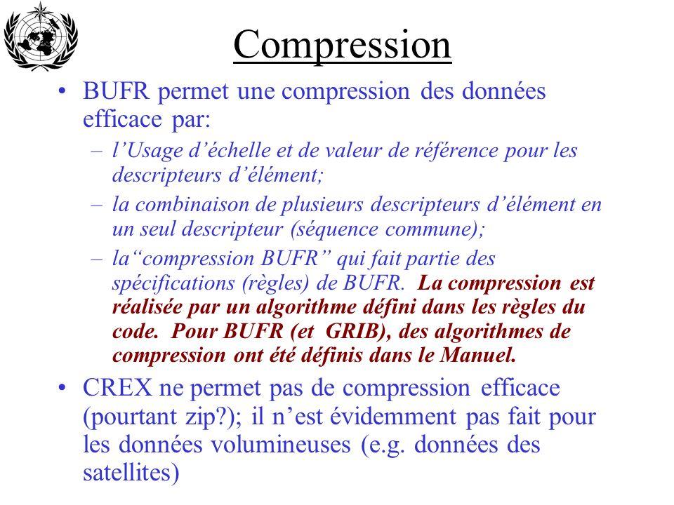 Compression BUFR permet une compression des données efficace par: –lUsage déchelle et de valeur de référence pour les descripteurs délément; –la combi