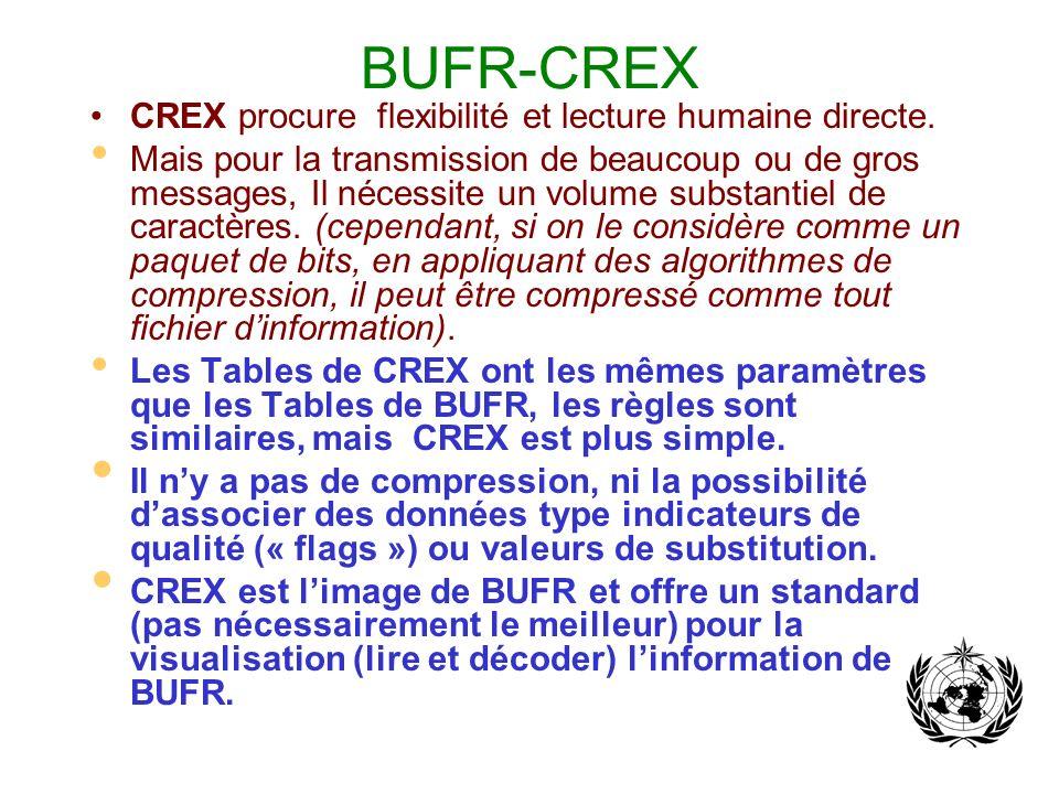 BUFR-CREX CREX procure flexibilité et lecture humaine directe. Mais pour la transmission de beaucoup ou de gros messages, Il nécessite un volume subst
