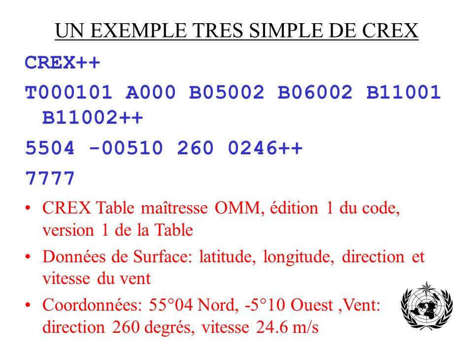 UN EXEMPLE TRES SIMPLE DE CREX CREX++ T000101 A000 B05002 B06002 B11001 B11002++ 5504 -00510 260 0246++ 7777 CREX Table maîtresse OMM, édition 1 du co