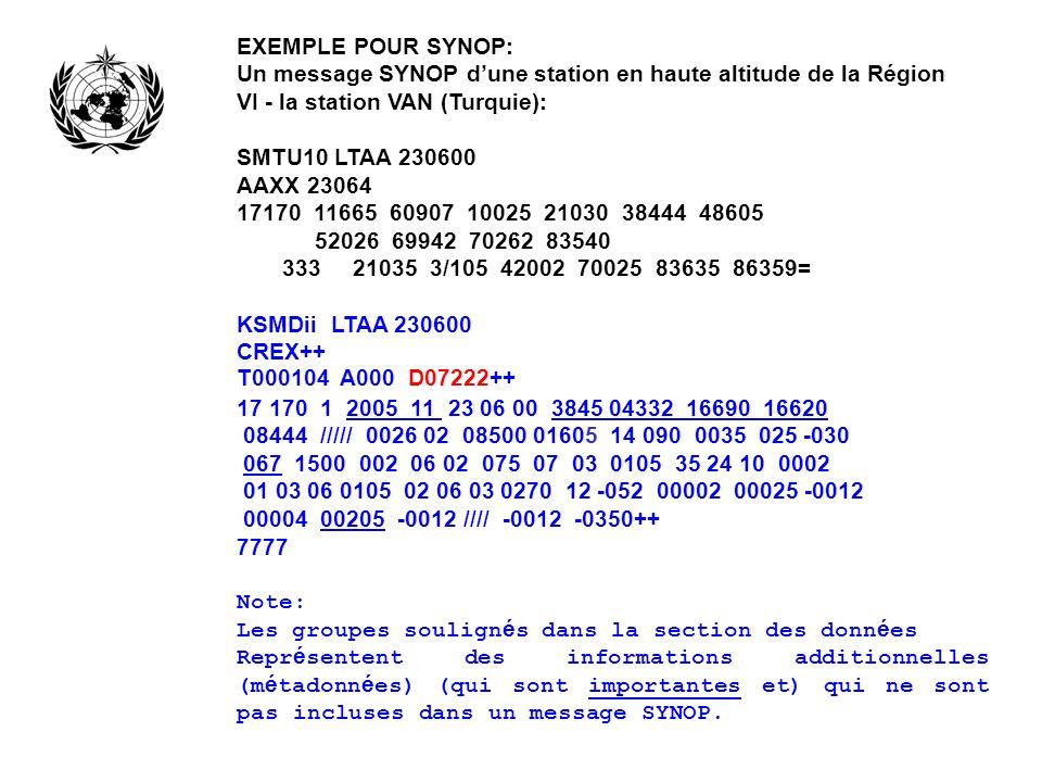 EXEMPLE POUR SYNOP: Un message SYNOP dune station en haute altitude de la Région VI - la station VAN (Turquie): SMTU10 LTAA 230600 AAXX 23064 17170 11