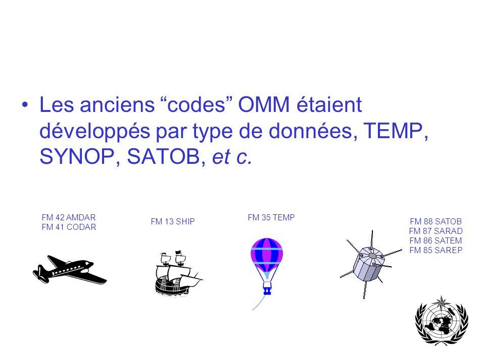 Les anciens codes OMM étaient développés par type de données, TEMP, SYNOP, SATOB, et c. FM 13 SHIP FM 42 AMDAR FM 41 CODAR FM 35 TEMP FM 88 SATOB FM 8