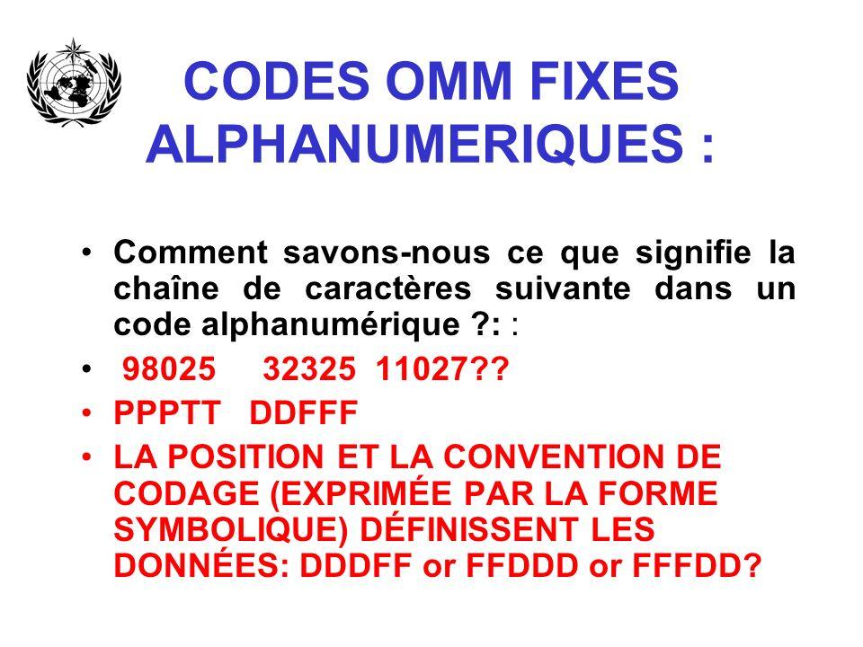 CODES OMM FIXES ALPHANUMERIQUES : Comment savons-nous ce que signifie la chaîne de caractères suivante dans un code alphanumérique ?: : 98025 32325 11