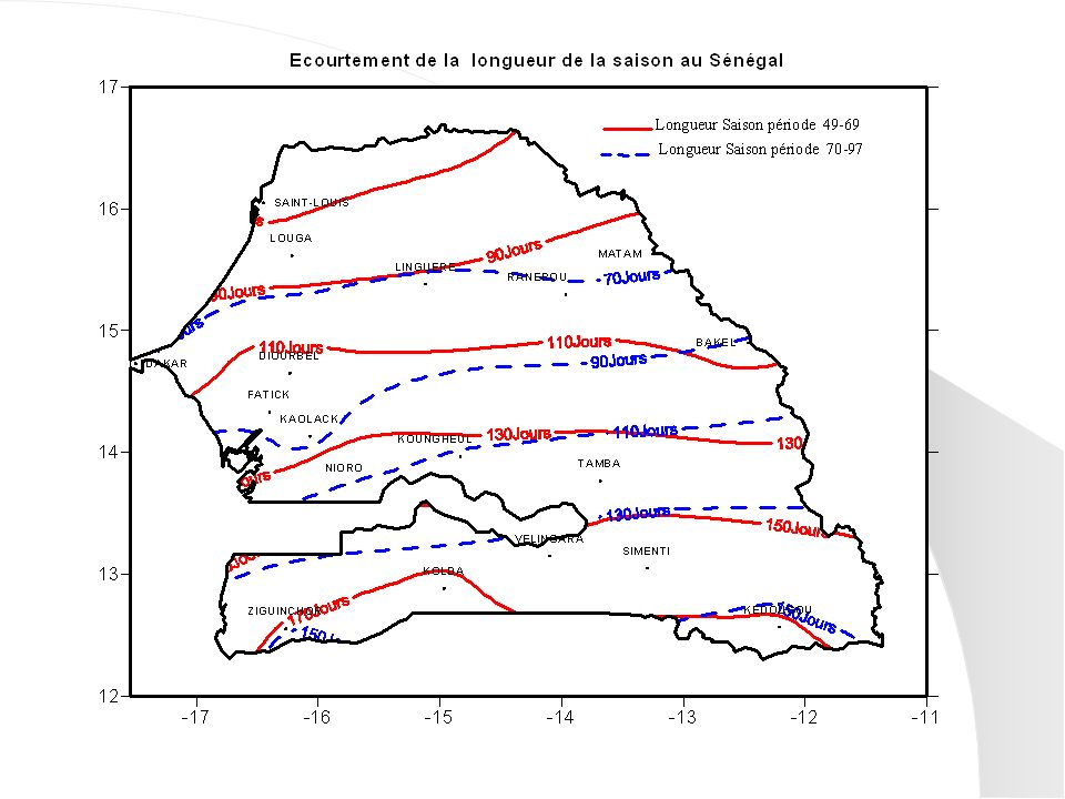 CONSEQUENCES Baisse de la production agricole Dérèglement du calendrier cultural Famine Exode vers les villes Forte mortalité du cheptel Assèchement des mares et des cours deau Avancée du désert