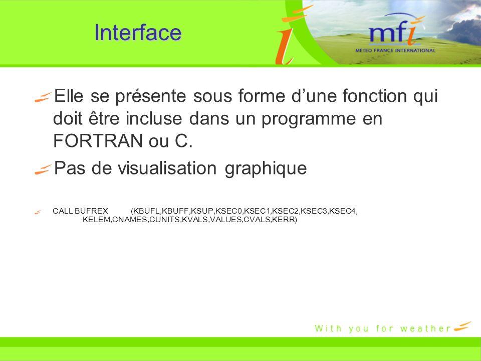 Interface Elle se présente sous forme dune fonction qui doit être incluse dans un programme en FORTRAN ou C. Pas de visualisation graphique CALL BUFRE