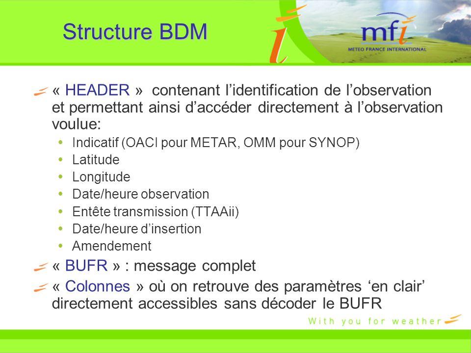 Structure BDM « HEADER » contenant lidentification de lobservation et permettant ainsi daccéder directement à lobservation voulue: Indicatif (OACI pou