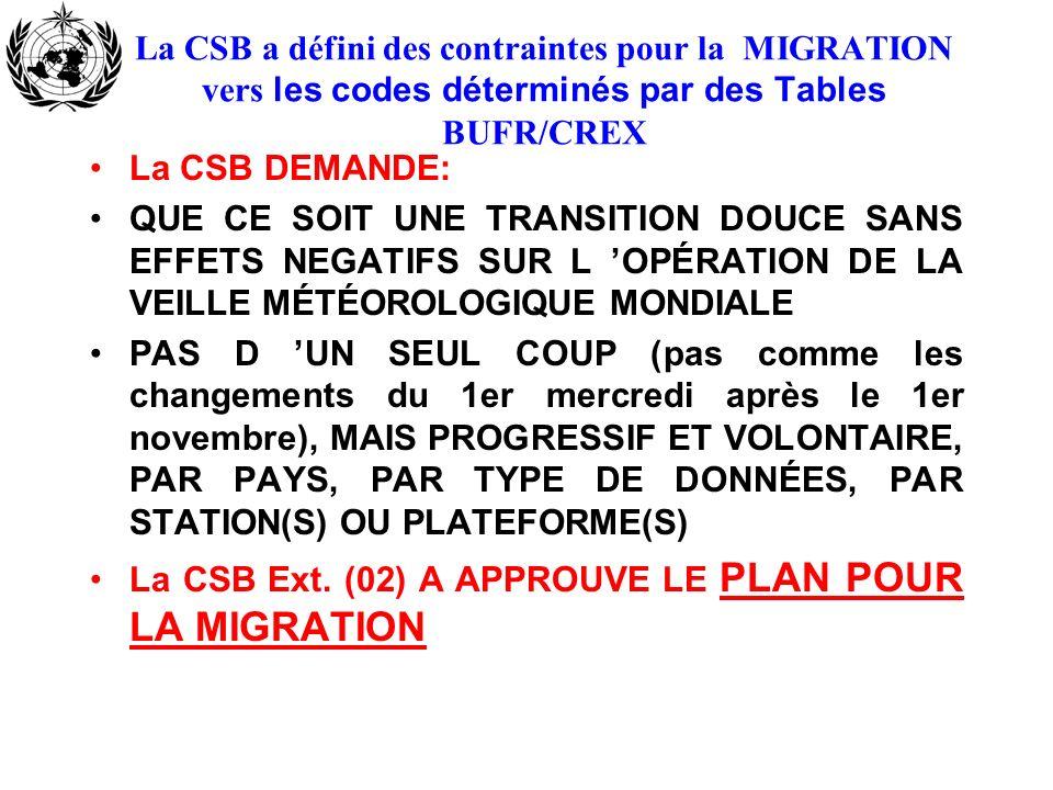 La CSB a défini des contraintes pour la MIGRATION vers les codes déterminés par des Tables BUFR/CREX La CSB DEMANDE: QUE CE SOIT UNE TRANSITION DOUCE