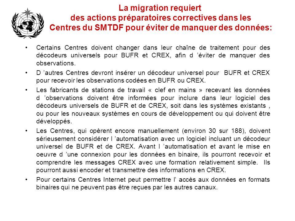 La migration requiert des actions préparatoires correctives dans les Centres du SMTDF pour éviter de manquer des données: Certains Centres doivent cha