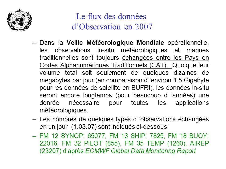 OBSERVATIONS OMM DATA PRODUCERS (Système Mondial d Observation) 188 CMNs PRODUISENT DES OBSERVATIONS TRADITIONNELLES: – SYNOP, TEMP, PILOT (aussi METAR; SPECI; TAF) UN CERTAIN NOMBRE DE CENTRES SPÉCIALISES COLLECTENT ET PRODUISENT: –DONNÉES SATELLITE (LA GRANDE MAJORITÉ DEJA EN BUFR) –DONNÉES D AVION (AMDAR (MAJORITÉ DÉJÀ EN BUFR), AIREP) –DONNÉES DE NAVIRES –DONNÉES DE BOUÉES –XBT/CTD –DONNÉES DE PROFILES SOUS-MARINS (FLOTTEURS) LES PRODUCTEURS AURONT LA LIBERTÉ DE BASCULER A BUFR QUAND ILS EN AURONT BESOIN (INTÉRÊT D USAGERS POUR DE NOUVEAUX PARAMÈTRES, TYPES DE DONNÉES OU METADONNEES).