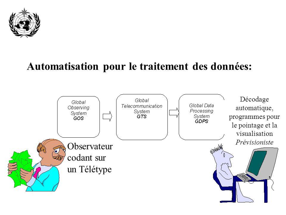 Automatisation pour le traitement des données: Observateur codant sur un Télétype Décodage automatique, programmes pour le pointage et la visualisatio