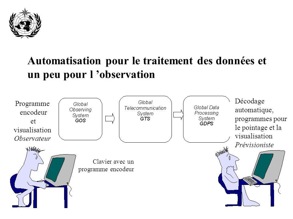 Automatisation pour le traitement des données et un peu pour l observation Décodage automatique, programmes pour le pointage et la visualisation Prévi