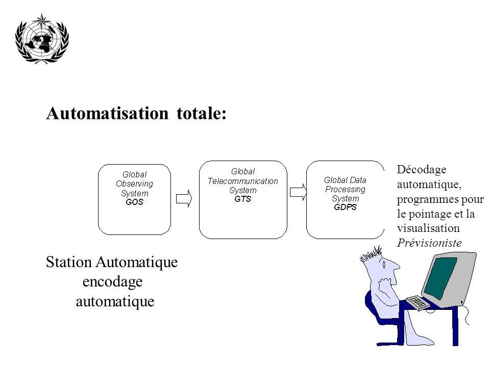 Automatisation totale: Station Automatique encodage automatique Décodage automatique, programmes pour le pointage et la visualisation Prévisioniste