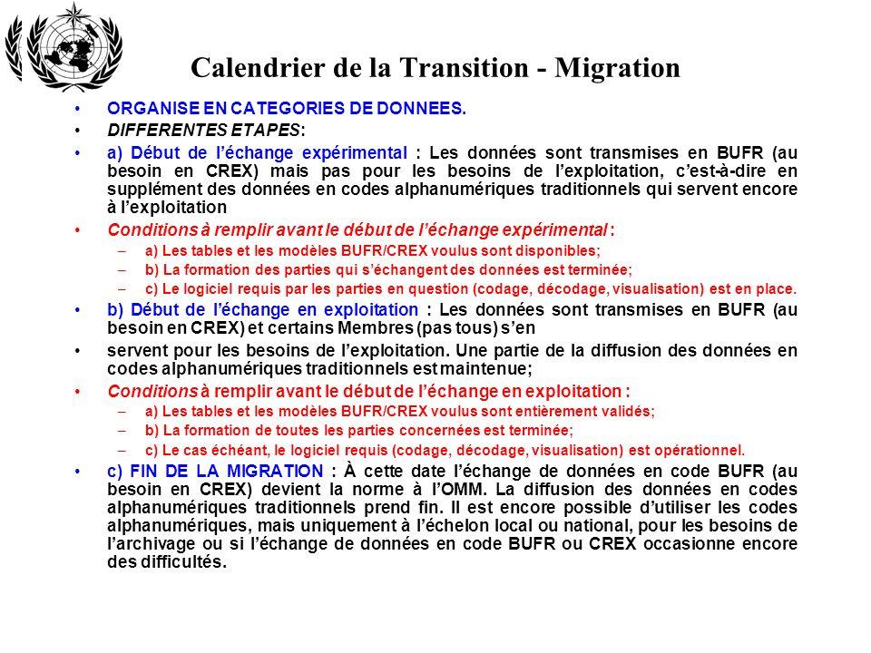 Calendrier de la Transition - Migration ORGANISE EN CATEGORIES DE DONNEES. DIFFERENTES ETAPES: a) Début de léchange expérimental : Les données sont tr