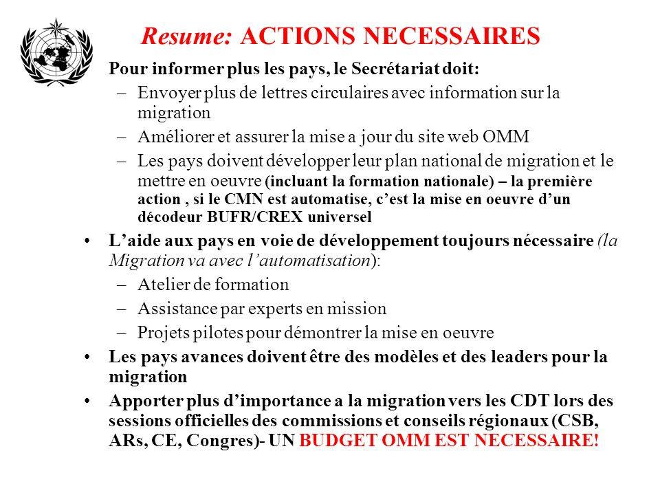 Resume: ACTIONS NECESSAIRES Pour informer plus les pays, le Secrétariat doit: –Envoyer plus de lettres circulaires avec information sur la migration –