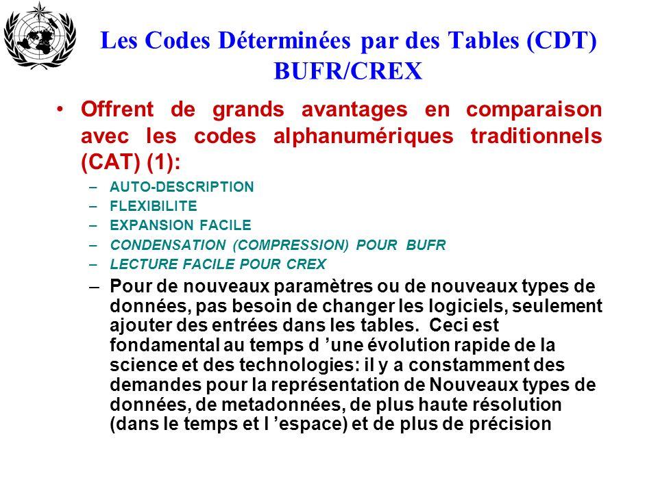 Les Codes Déterminées par des Tables (CDT) BUFR/CREX Offrent de grands avantages en comparaison avec les codes alphanumériques traditionnels (CAT) ( 2): Linclusion systématique de métadonnées comme les coordonnées géographiques (latitude, longitude, altitude) dans chaque message, ce qui se fait facilement avec les codes déterminés par des tables, elliminera le fameux problème du Volume A de l OMM.