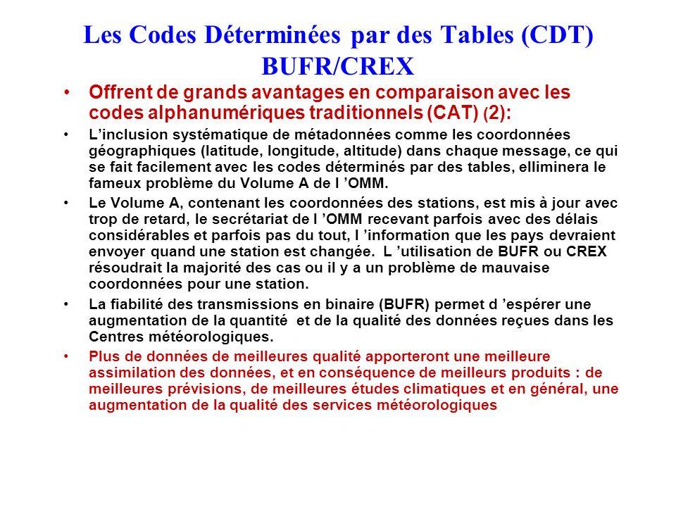 Les Codes Déterminées par des Tables (CDT) BUFR/CREX Offrent de grands avantages en comparaison avec les codes alphanumériques traditionnels (CAT) ( 2