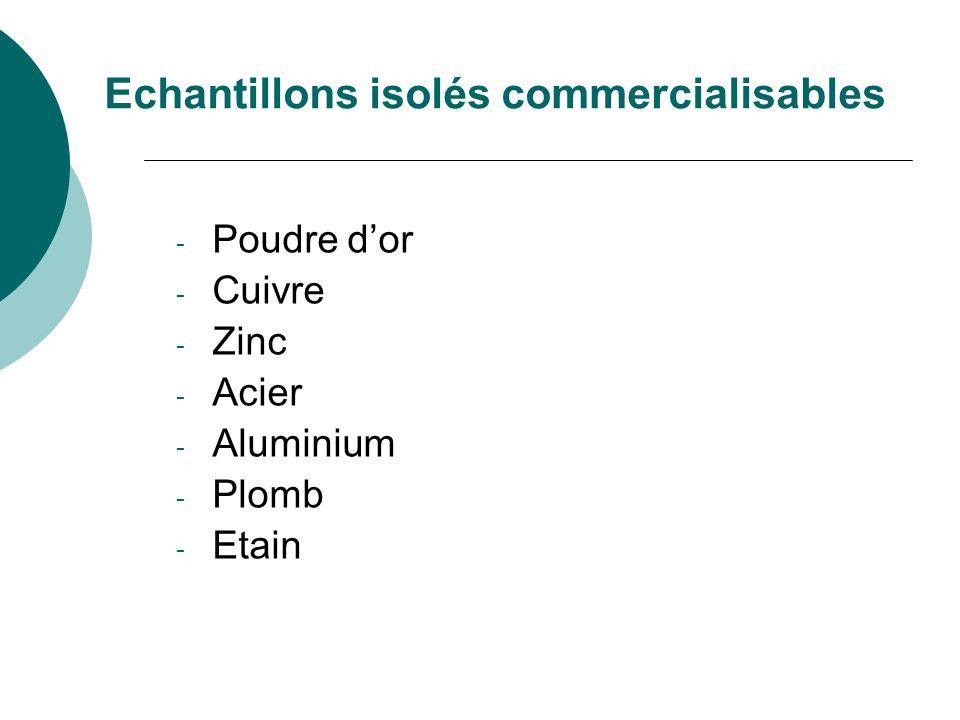 Echantillons isolés commercialisables - Poudre dor - Cuivre - Zinc - Acier - Aluminium - Plomb - Etain